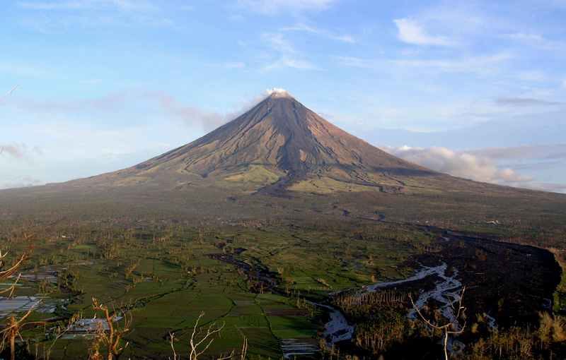 Volcano Types